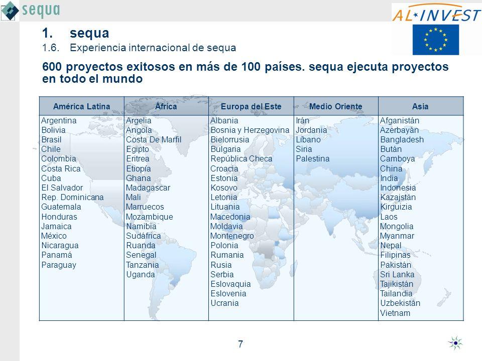 7 600 proyectos exitosos en más de 100 países.