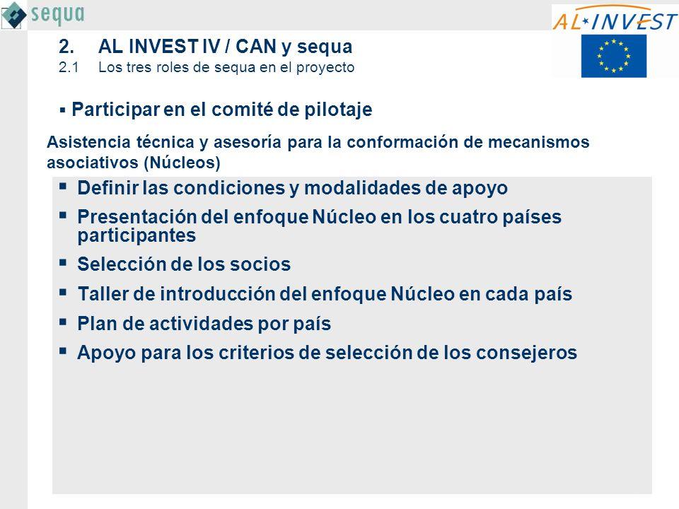 3 2.AL INVEST IV / CAN y sequa 2.1Los tres roles de sequa en el proyecto Definir las condiciones y modalidades de apoyo Presentación del enfoque Núcleo en los cuatro países participantes Selección de los socios Taller de introducción del enfoque Núcleo en cada país Plan de actividades por país Apoyo para los criterios de selección de los consejeros Asistencia técnica y asesoría para la conformación de mecanismos asociativos (Núcleos) Participar en el comité de pilotaje