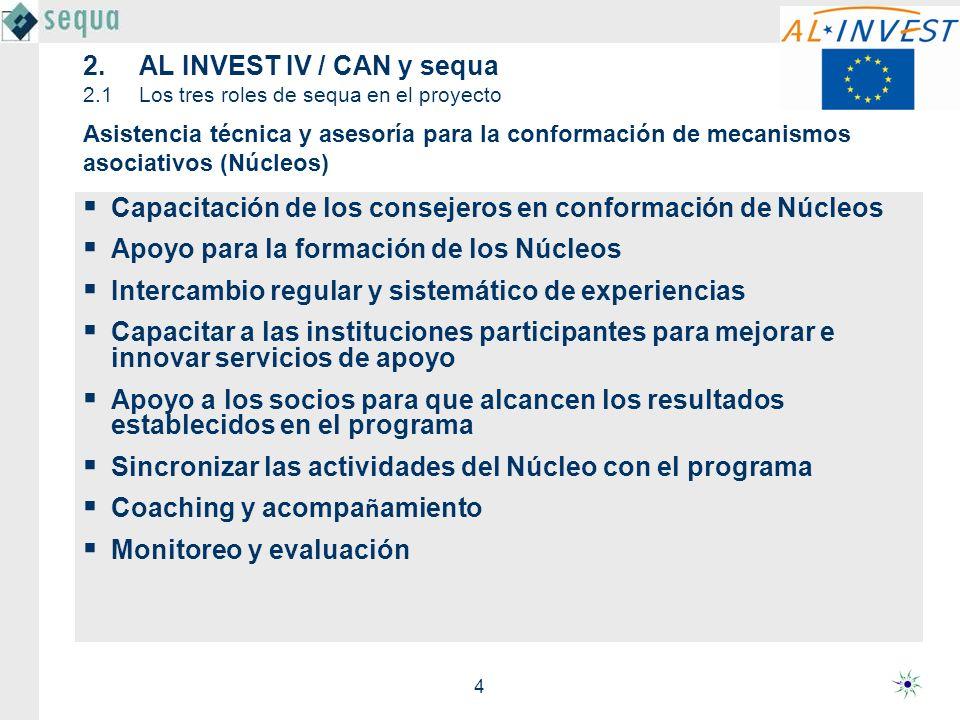 4 2.AL INVEST IV / CAN y sequa 2.1Los tres roles de sequa en el proyecto Capacitación de los consejeros en conformación de Núcleos Apoyo para la formación de los Núcleos Intercambio regular y sistemático de experiencias Capacitar a las instituciones participantes para mejorar e innovar servicios de apoyo Apoyo a los socios para que alcancen los resultados establecidos en el programa Sincronizar las actividades del Núcleo con el programa Coaching y acompa ñ amiento Monitoreo y evaluación Asistencia técnica y asesoría para la conformación de mecanismos asociativos (Núcleos)
