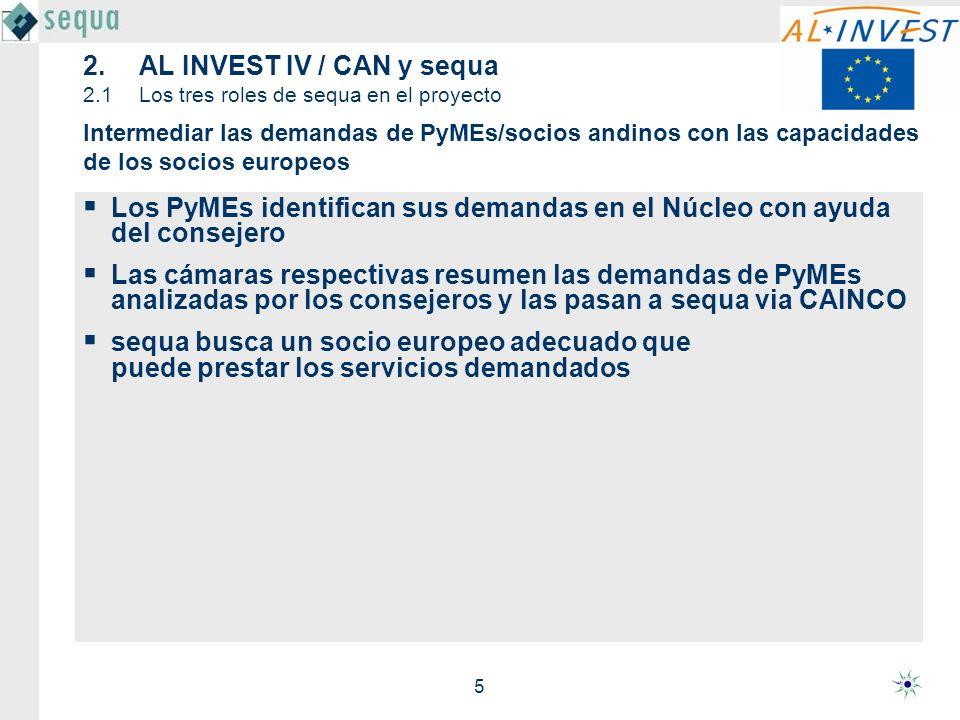 5 2.AL INVEST IV / CAN y sequa 2.1Los tres roles de sequa en el proyecto Los PyMEs identifican sus demandas en el Núcleo con ayuda del consejero Las cámaras respectivas resumen las demandas de PyMEs analizadas por los consejeros y las pasan a sequa via CAINCO sequa busca un socio europeo adecuado que puede prestar los servicios demandados Intermediar las demandas de PyMEs/socios andinos con las capacidades de los socios europeos
