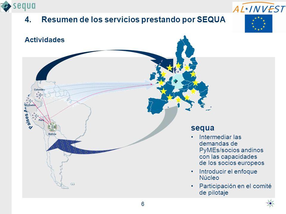 6 4.Resumen de los servicios prestando por SEQUA sequa Intermediar las demandas de PyMEs/socios andinos con las capacidades de los socios europeos Introducir el enfoque Núcleo Participación en el comité de pilotaje Actividades