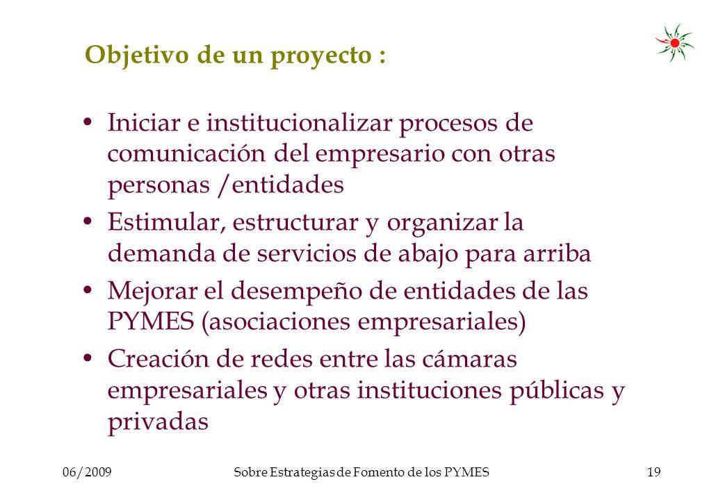 06/2009Sobre Estrategias de Fomento de los PYMES20 Movilización de las fuerzas de auto-organización: Estimular, estructurar y organizar la demanda Entidades de apoyo para las PYMES Demanda Oferta PYME Entidades de las PYMES (asociaciones empresariales) Movilización de las fuerzas de auto-organización y ayuda Proyecto La PYME tiene que definir lo mas adecuado para ella