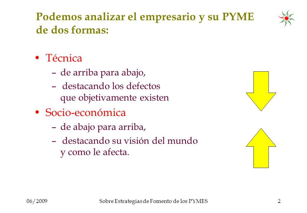06/2009Sobre Estrategias de Fomento de los PYMES3 a) Análisis técnica Organización, planeación y gerencia deficientes Sin acceso a crédito Producto con mala calidad Falta de tecnología Sin formación profesional etc., etc.........