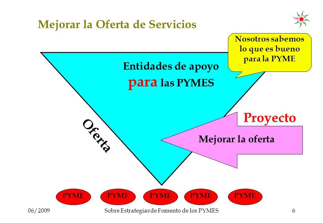 06/2009Sobre Estrategias de Fomento de los PYMES6 Mejorar la Oferta de Servicios Entidades de apoyo para las PYMES Oferta PYME Mejorar la oferta Proyecto Nosotros sabemos lo que es bueno para la PYME