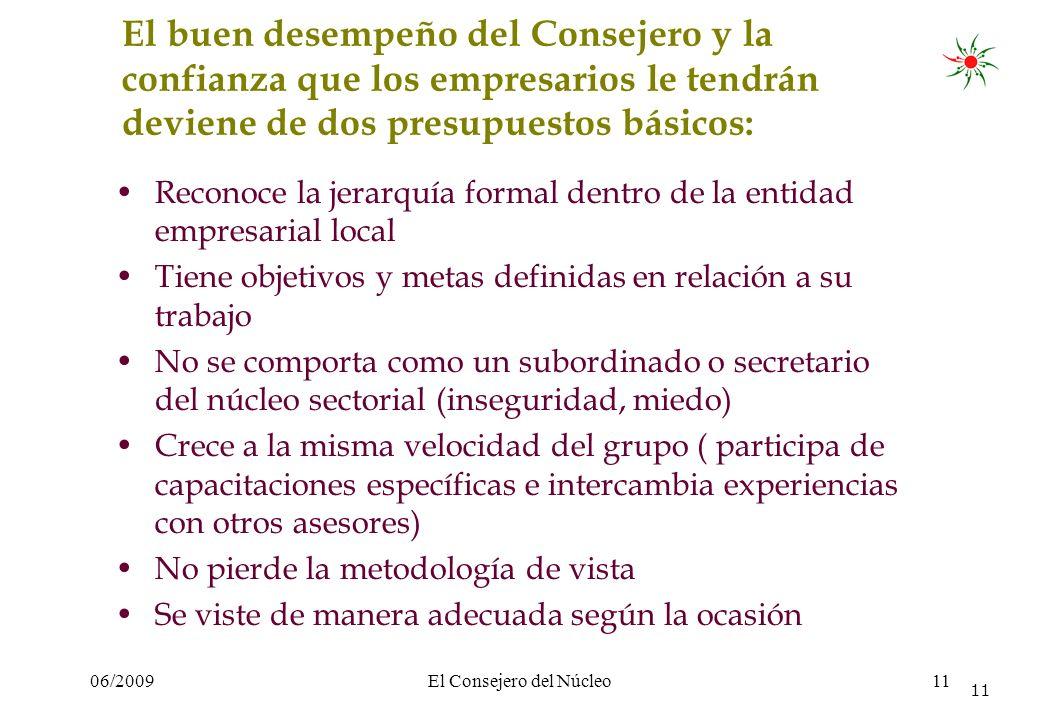 06/2009El Consejero del Núcleo11 El buen desempeño del Consejero y la confianza que los empresarios le tendrán deviene de dos presupuestos básicos: Re