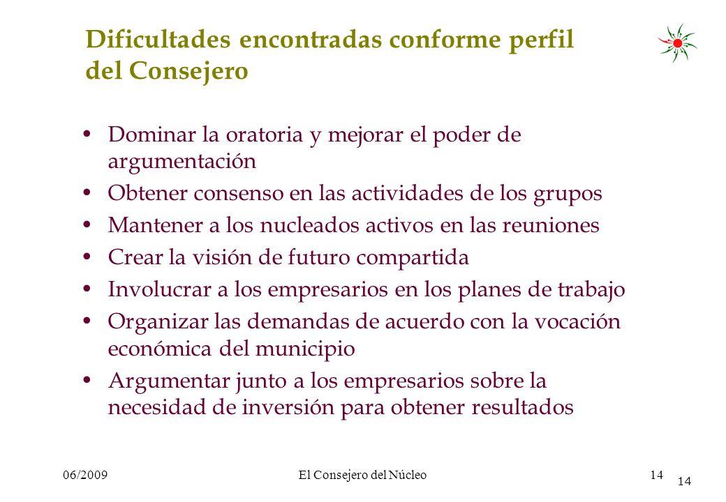 06/2009El Consejero del Núcleo14 Dificultades encontradas conforme perfil del Consejero Dominar la oratoria y mejorar el poder de argumentación Obtene