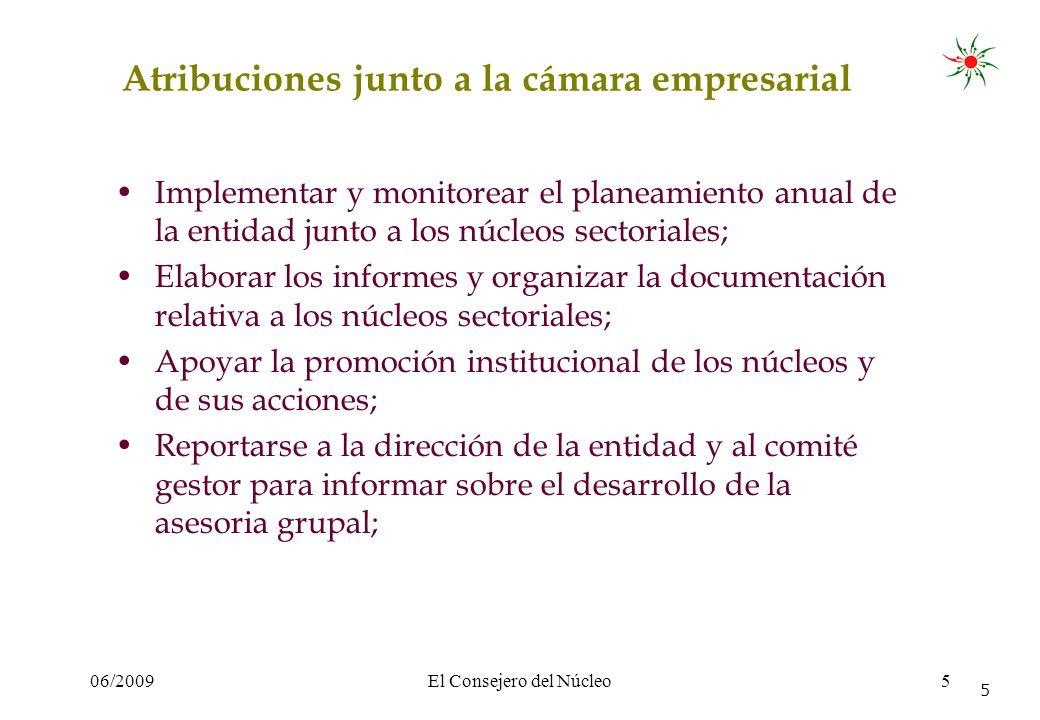 06/2009El Consejero del Núcleo5 5 Atribuciones junto a la cámara empresarial Implementar y monitorear el planeamiento anual de la entidad junto a los