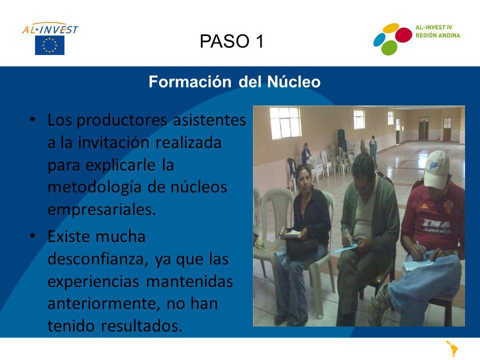 Formación del Núcleo Los productores asistentes a la invitación realizada para explicarle la metodología de núcleos empresariales. Existe mucha descon