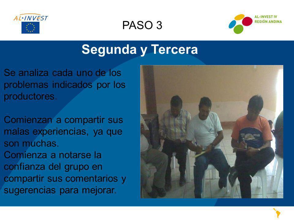 Segunda y Tercera PASO 3 Se analiza cada uno de los problemas indicados por los productores. Comienzan a compartir sus malas experiencias, ya que son