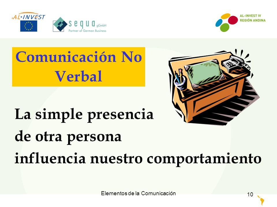 Elementos de la Comunicación11 2 o.
