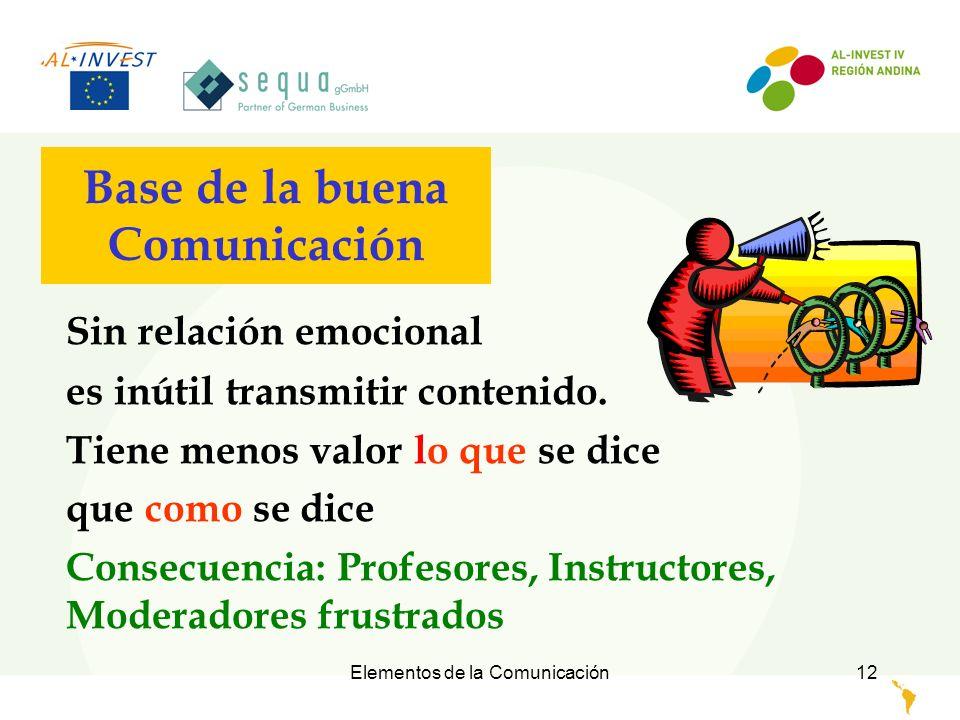 Elementos de la Comunicación13 3 o.