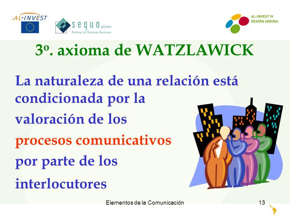 Elementos de la Comunicación14 4 o.