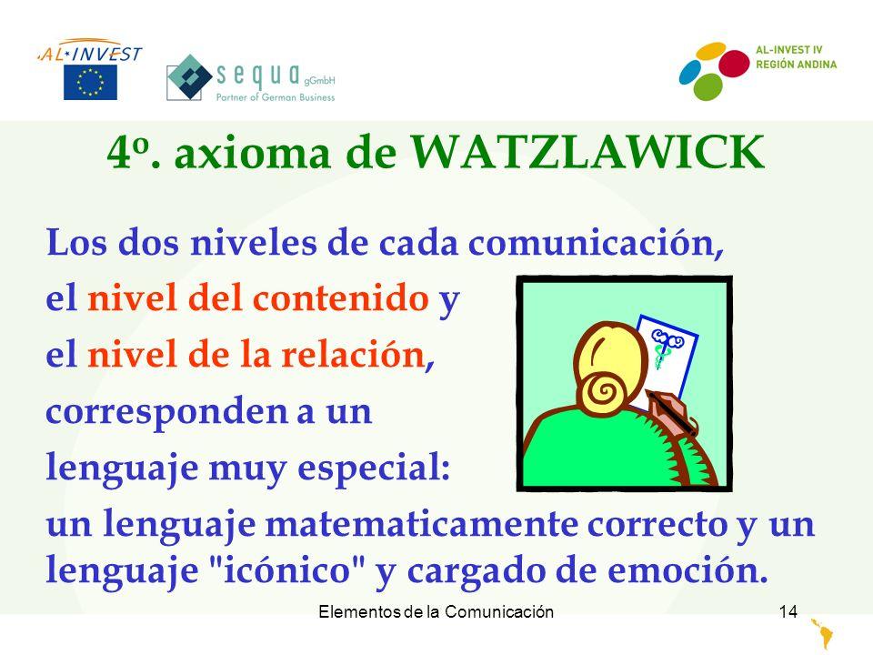 Elementos de la Comunicación15 5 o.