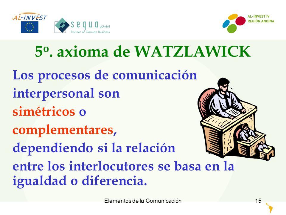 Elementos de la Comunicación16 Postura en la Comunicación mismo status = Simétrica Status diferentes = Complementar En la moderación, la comunicación puede empezar en nivel complementar pero debe evolucionar para la simétrica.