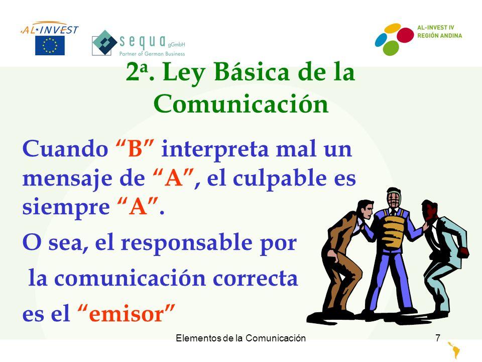 Elementos de la Comunicación 8 Feedback del Mensaje Verificar si el Receptor comprendió correctamente.