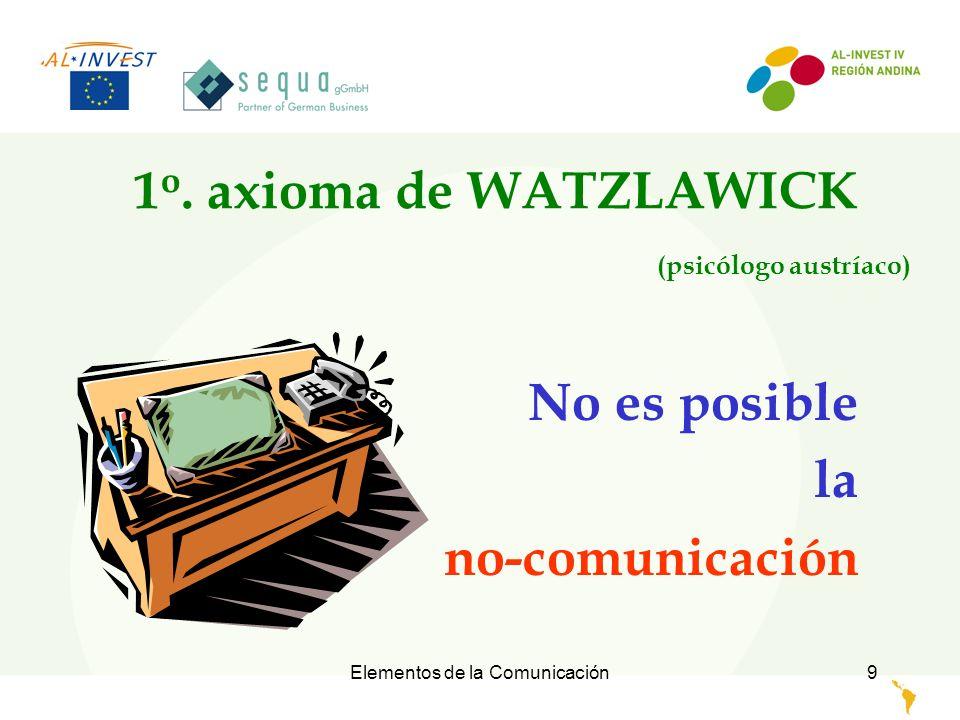 Elementos de la Comunicación 10 Comunicación No Verbal La simple presencia de otra persona influencia nuestro comportamiento