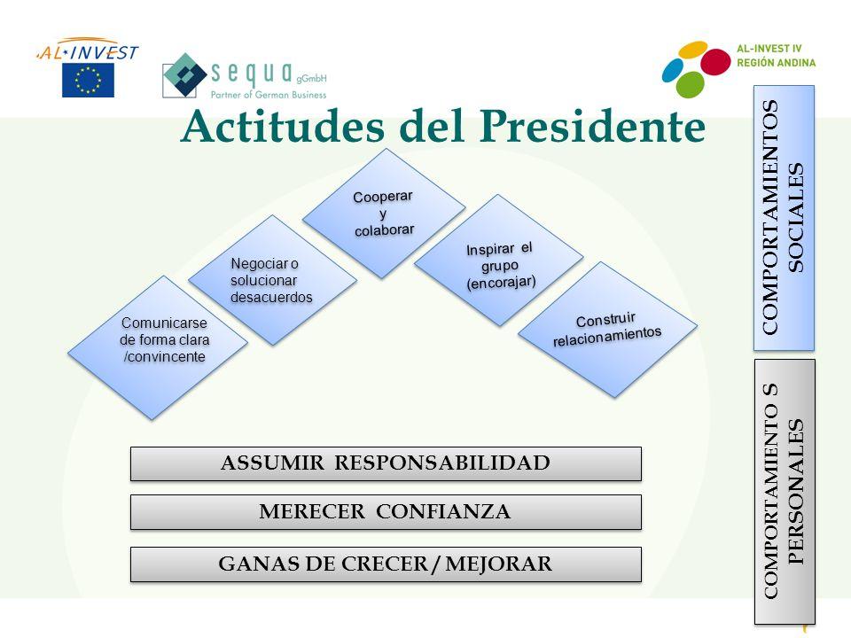 Actitudes del Presidente Comunicarse de forma clara /convincente Negociar o solucionar desacuerdos Construir relacionamientos Inspirar el grupo (encor