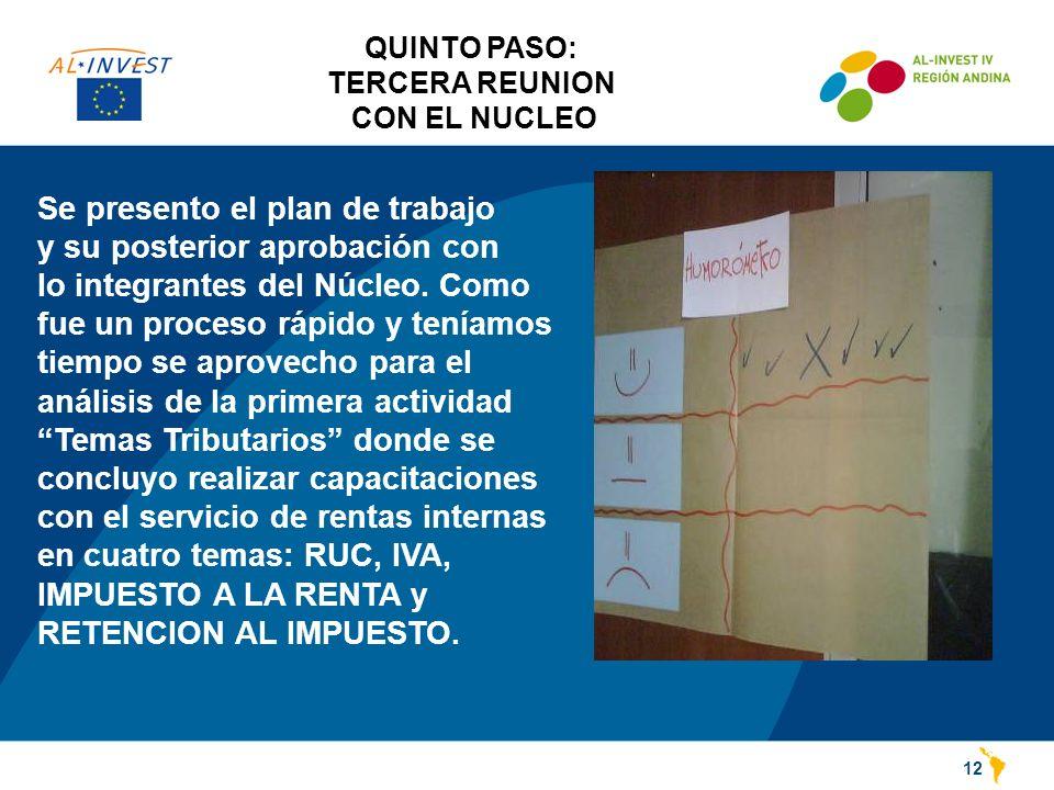 QUINTO PASO: TERCERA REUNION CON EL NUCLEO 12 Se presento el plan de trabajo y su posterior aprobación con lo integrantes del Núcleo.