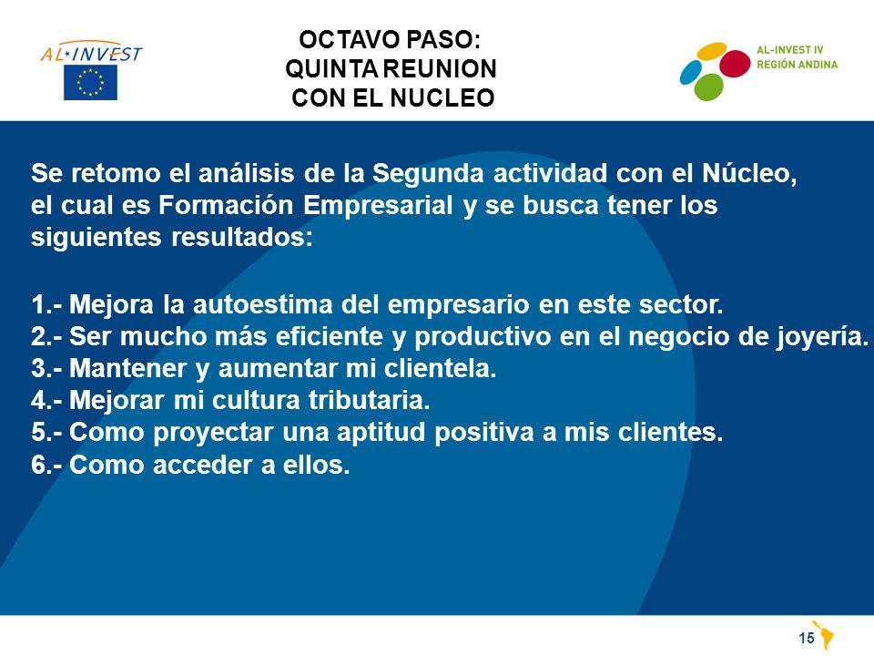 OCTAVO PASO: QUINTA REUNION CON EL NUCLEO 15 Se retomo el análisis de la Segunda actividad con el Núcleo, el cual es Formación Empresarial y se busca tener los siguientes resultados: 1.- Mejora la autoestima del empresario en este sector.