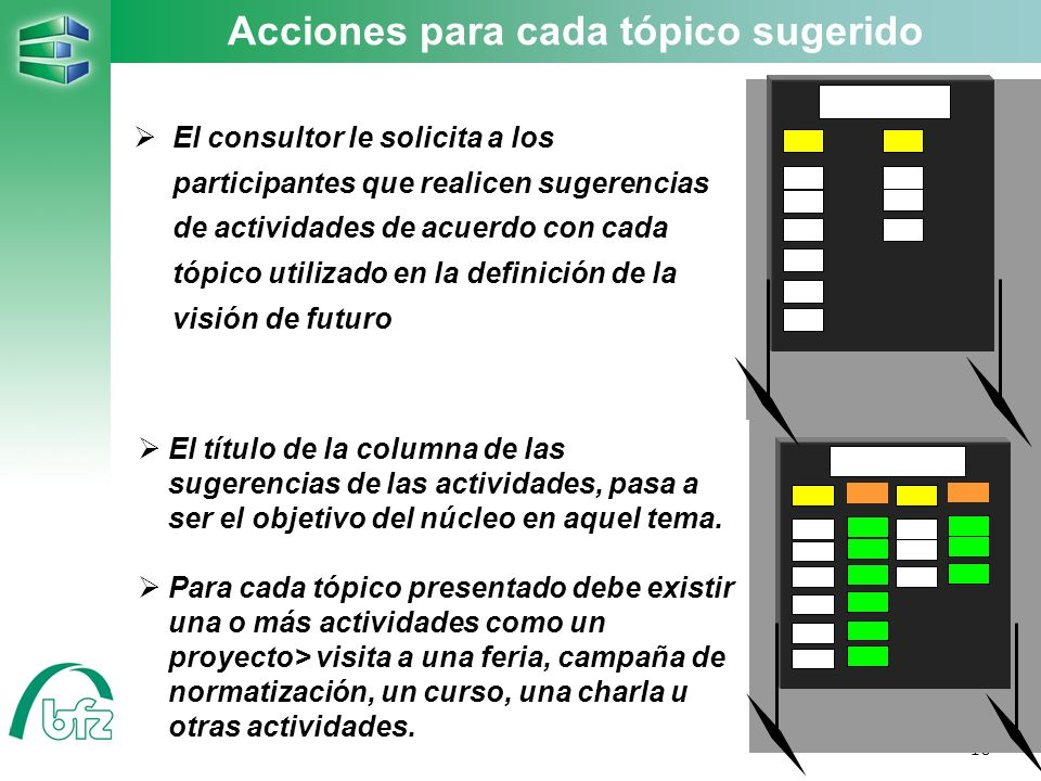 10 El consultor le solicita a los participantes que realicen sugerencias de actividades de acuerdo con cada tópico utilizado en la definición de la vi