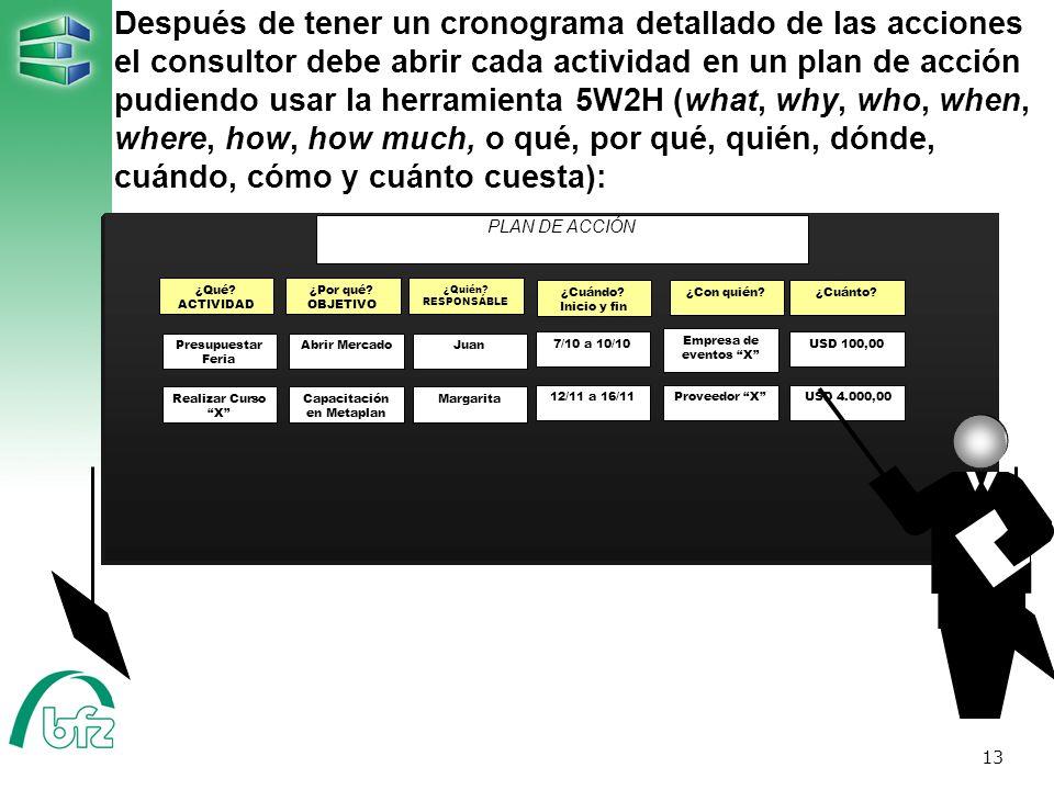 13 Después de tener un cronograma detallado de las acciones el consultor debe abrir cada actividad en un plan de acción pudiendo usar la herramienta 5