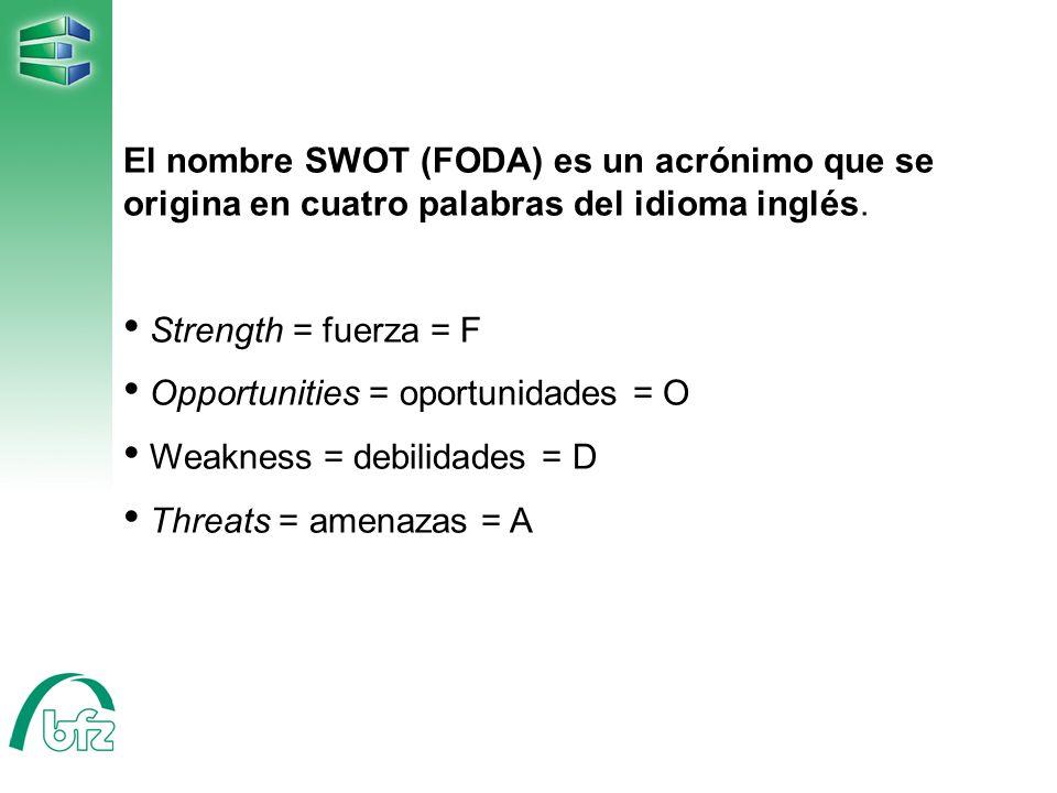 El nombre SWOT (FODA) es un acrónimo que se origina en cuatro palabras del idioma inglés. Strength = fuerza = F Opportunities = oportunidades = O Weak