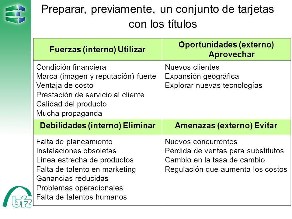 Fuerzas (interno) Utilizar Oportunidades (externo) Aprovechar Condición financiera Marca (imagen y reputación) fuerte Ventaja de costo Prestación de s