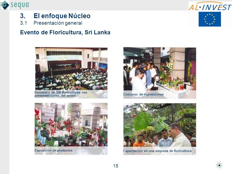 15 Exposición de productos Capacitación en una empresa de floricultrura Concurso de exposiciones Encuentro de 300 floricultores con presentaticiones d