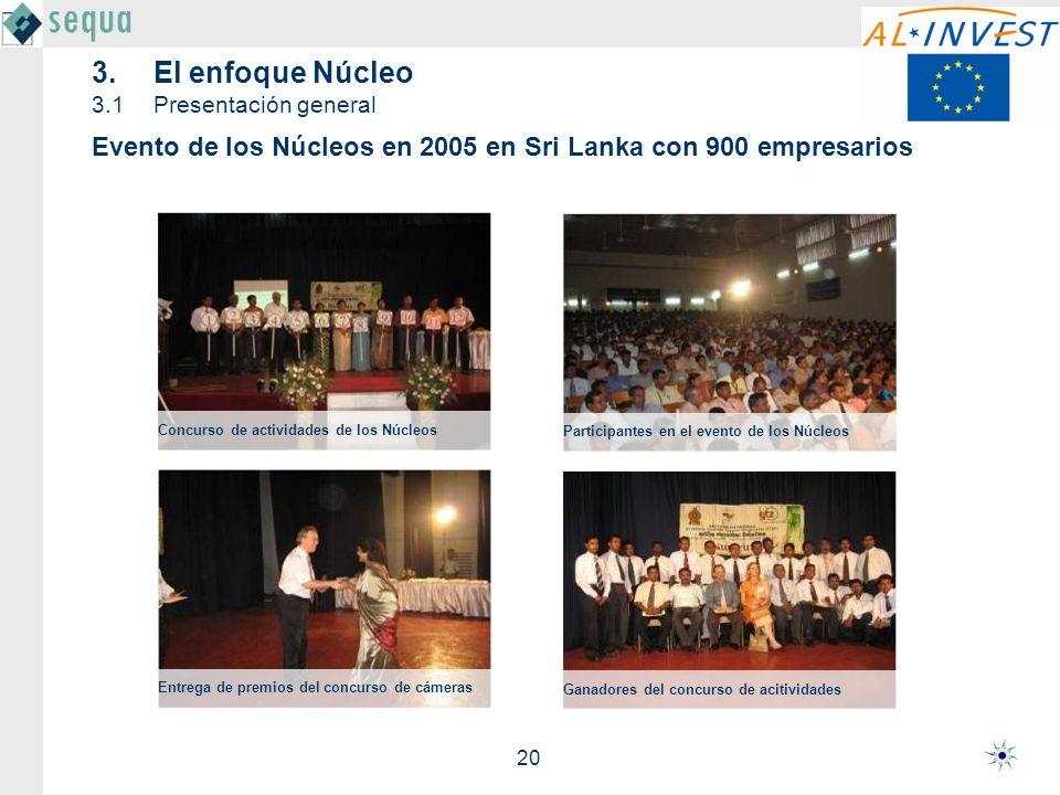 20 Entrega de premios del concurso de cámeras Ganadores del concurso de acitividades Participantes en el evento de los Núcleos Concurso de actividades