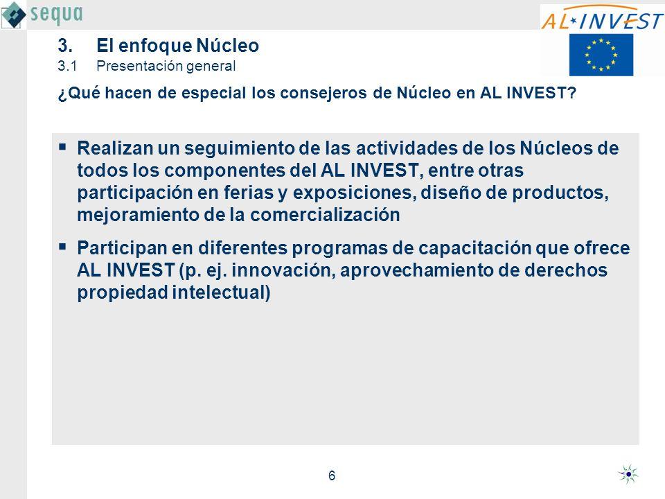6 Realizan un seguimiento de las actividades de los Núcleos de todos los componentes del AL INVEST, entre otras participación en ferias y exposiciones