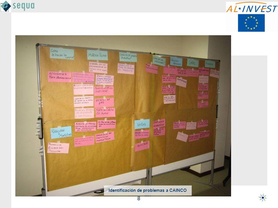 19 Seminario para los directivos Capacitación de empresarios en Brasil Capacitación de consejeros Visitas recíprocas entre cámaras Fotografías de las cámaras 3.El enfoque Núcleo 3.1Presentación general