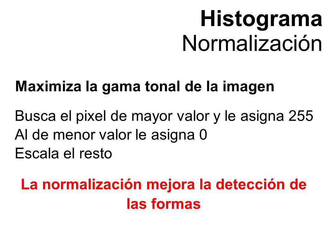 Histograma Normalización Maximiza la gama tonal de la imagen Busca el pixel de mayor valor y le asigna 255 Al de menor valor le asigna 0 Escala el resto La normalización mejora la detección de las formas