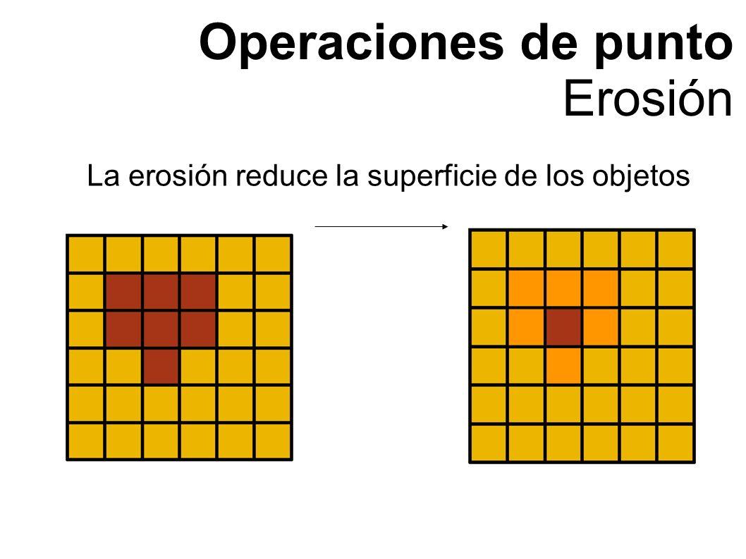 Operaciones de punto Erosión La erosión reduce la superficie de los objetos