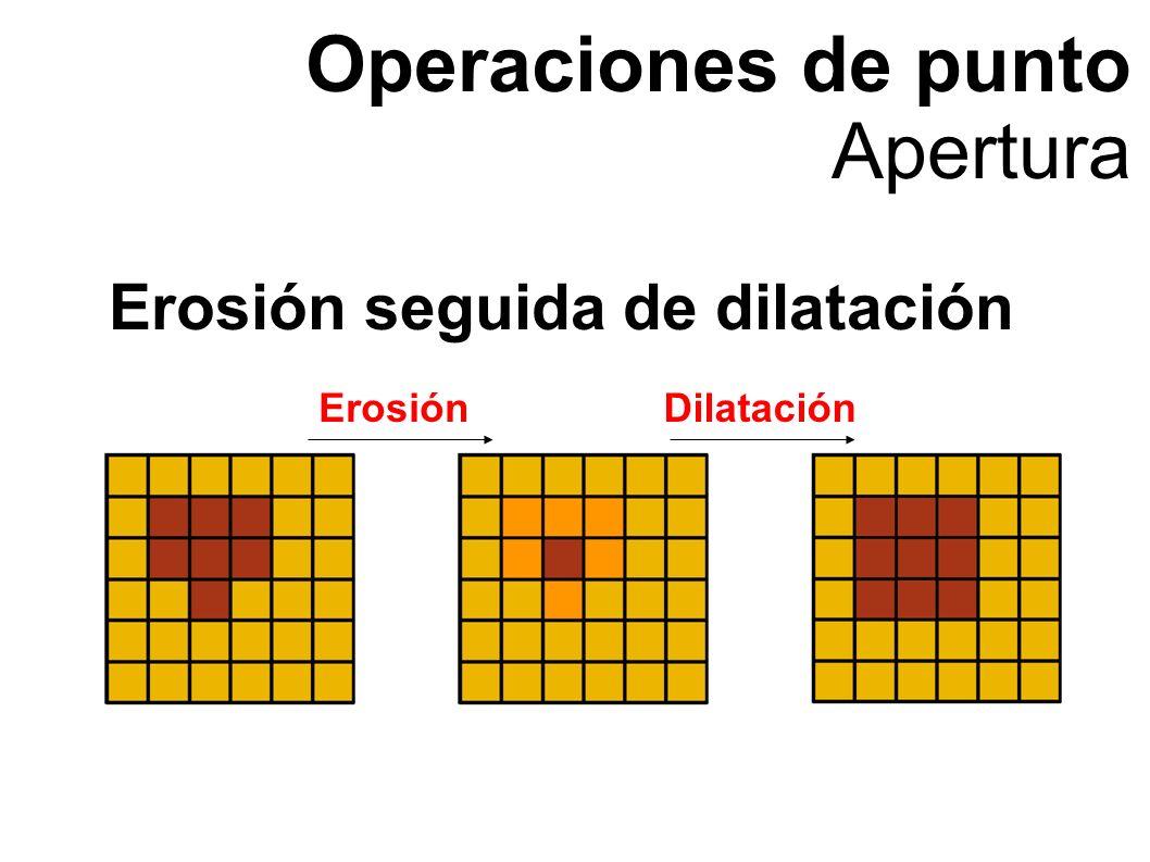 Operaciones de punto Apertura Erosión seguida de dilatación ErosiónDilatación