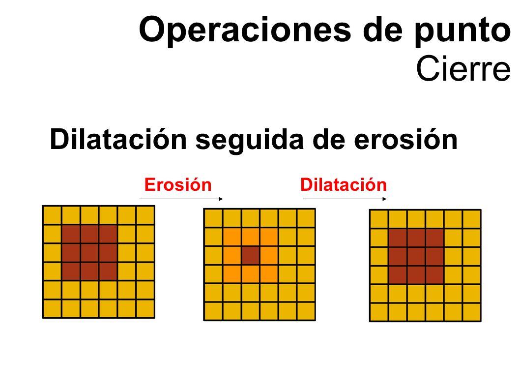 Operaciones de punto Cierre Dilatación seguida de erosión ErosiónDilatación