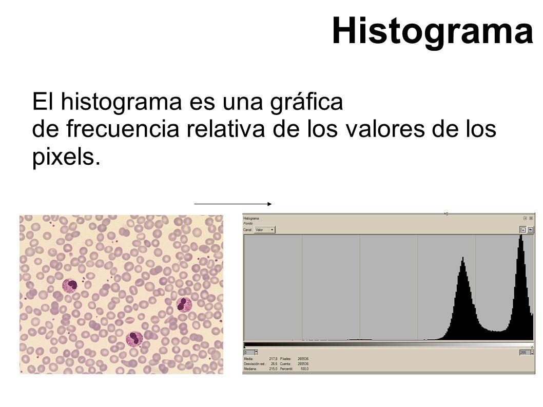 Histograma El histograma es una gráfica de frecuencia relativa de los valores de los pixels.