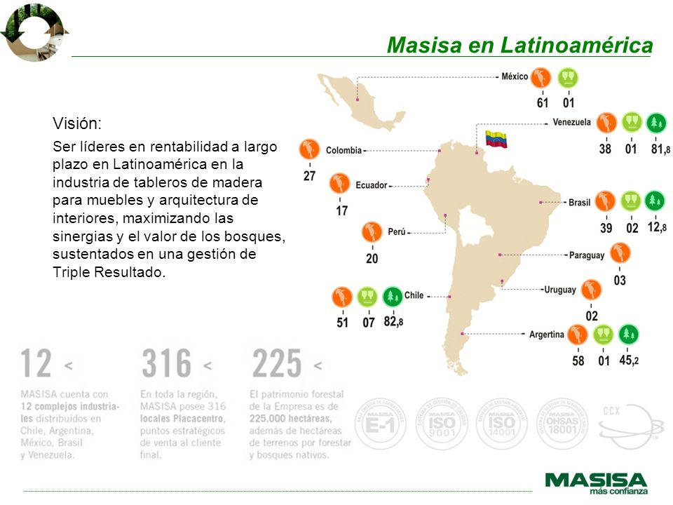 Visión: Ser líderes en rentabilidad a largo plazo en Latinoamérica en la industria de tableros de madera para muebles y arquitectura de interiores, maximizando las sinergias y el valor de los bosques, sustentados en una gestión de Triple Resultado.