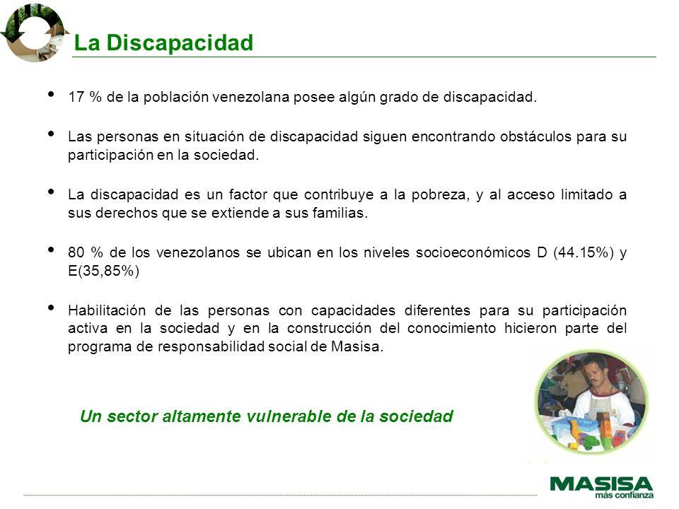 17 % de la población venezolana posee algún grado de discapacidad.