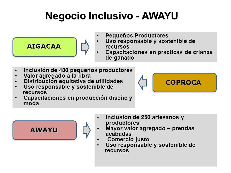 Negocio Inclusivo - AWAYU AIGACAA Pequeños Productores Uso responsable y sostenible de recursos Capacitaciones en practicas de crianza de ganado COPRO