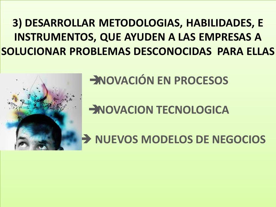 3) DESARROLLAR METODOLOGIAS, HABILIDADES, E INSTRUMENTOS, QUE AYUDEN A LAS EMPRESAS A SOLUCIONAR PROBLEMAS DESCONOCIDAS PARA ELLAS INOVACIÓN EN PROCES
