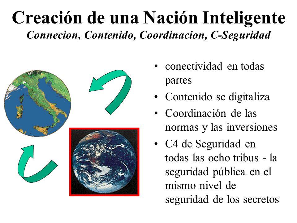 Creación de una Nación Inteligente Connecion, Contenido, Coordinacion, C-Seguridad conectividad en todas partes Contenido se digitaliza Coordinación de las normas y las inversiones C4 de Seguridad en todas las ocho tribus - la seguridad pública en el mismo nivel de seguridad de los secretos