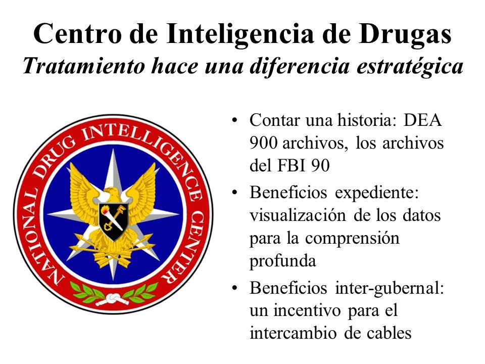 Centro de Inteligencia de Drugas Tratamiento hace una diferencia estratégica Contar una historia: DEA 900 archivos, los archivos del FBI 90 Beneficios expediente: visualización de los datos para la comprensión profunda Beneficios inter-gubernal: un incentivo para el intercambio de cables
