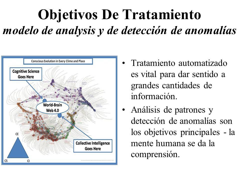 Tratamiento automatizado es vital para dar sentido a grandes cantidades de información.