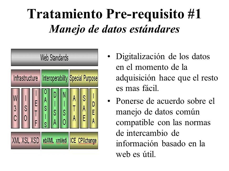 Tratamiento Pre-requisito #1 Manejo de datos estándares Digitalización de los datos en el momento de la adquisición hace que el resto es mas fácil.