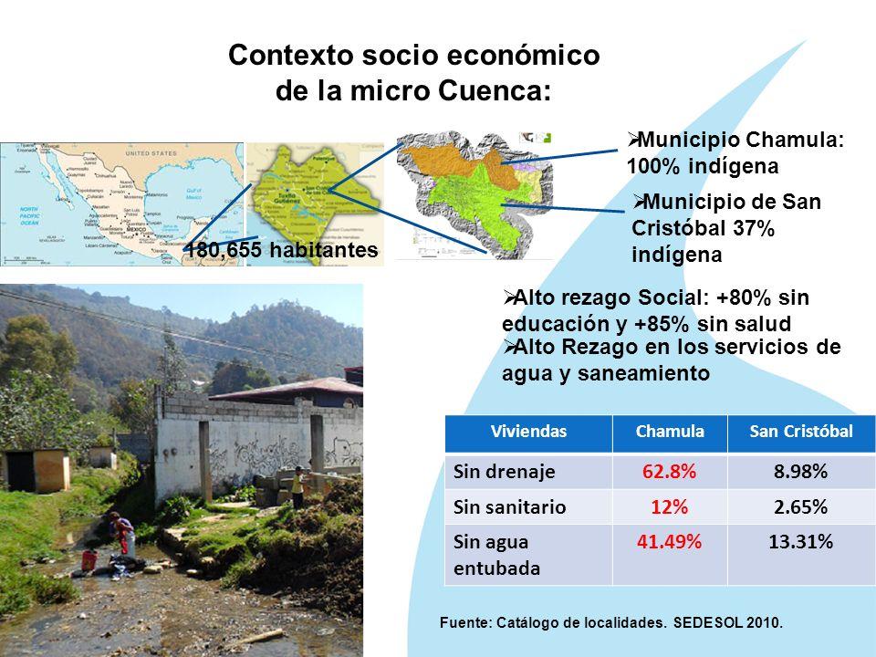 Municipio de San Cristóbal 37% indígena Alto rezago Social: +80% sin educación y +85% sin salud Contexto socio económico de la micro Cuenca: ViviendasChamulaSan Cristóbal Sin drenaje62.8%8.98% Sin sanitario12%2.65% Sin agua entubada 41.49%13.31% Alto Rezago en los servicios de agua y saneamiento Fuente: Catálogo de localidades.