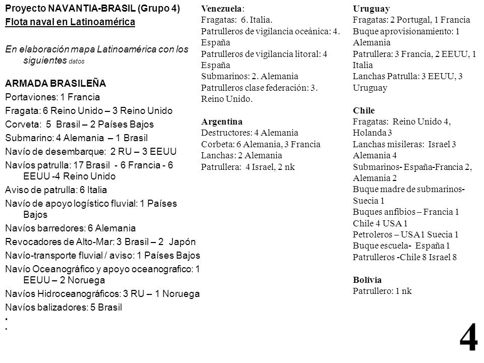Proyecto NAVANTIA-BRASIL (Grupo 4) Flota naval en Latinoamérica En elaboración mapa Latinoamérica con los siguientes datos ARMADA BRASILEÑA Portaviones: 1 Francia Fragata: 6 Reino Unido – 3 Reino Unido Corveta: 5 Brasil – 2 Países Bajos Submarino: 4 Alemania – 1 Brasil Navío de desembarque: 2 RU – 3 EEUU Navíos patrulla: 17 Brasil - 6 Francia - 6 EEUU -4 Reino Unido Aviso de patrulla: 6 Italia Navío de apoyo logístico fluvial: 1 Países Bajos Navíos barredores: 6 Alemania Revocadores de Alto-Mar: 3 Brasil – 2 Japón Navío-transporte fluvial / aviso: 1 Países Bajos Navío Oceanográfico y apoyo oceanografico: 1 EEUU – 2 Noruega Navíos Hidroceanográficos: 3 RU – 1 Noruega Navíos balizadores: 5 Brasil Uruguay Fragatas: 2 Portugal, 1 Francia Buque aprovisionamiento: 1 Alemania Patrullera: 3 Francia, 2 EEUU, 1 Italia Lanchas Patrulla: 3 EEUU, 3 Uruguay Chile Fragatas: Reino Unido 4, Holanda 3 Lanchas misileras: Israel 3 Alemania 4 Submarinos- España-Francia 2, Alemania 2 Buque madre de submarinos- Suecia 1 Buques anfibios – Francia 1 Chile 4 USA 1 Petroleros – USA1 Suecia 1 Buque escuela- España 1 Patrulleros -Chile 8 Israel 8 Bolivia Patrullero: 1 nk Venezuela: Fragatas: 6.