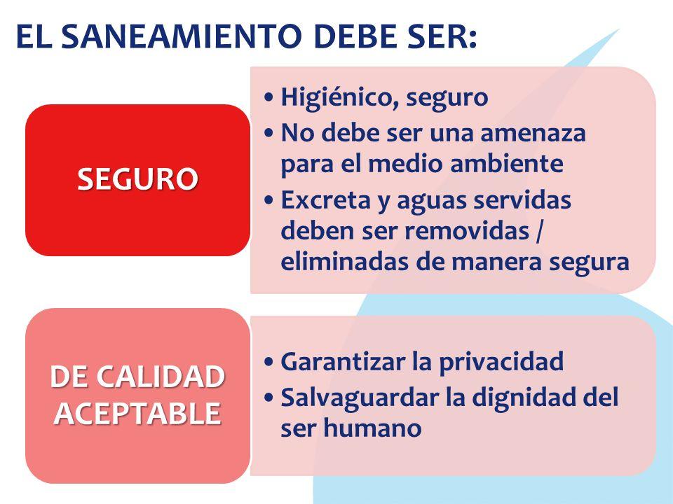 Higiénico, seguro No debe ser una amenaza para el medio ambiente Excreta y aguas servidas deben ser removidas / eliminadas de manera segura SEGURO Garantizar la privacidad Salvaguardar la dignidad del ser humano DE CALIDAD ACEPTABLE EL SANEAMIENTO DEBE SER: