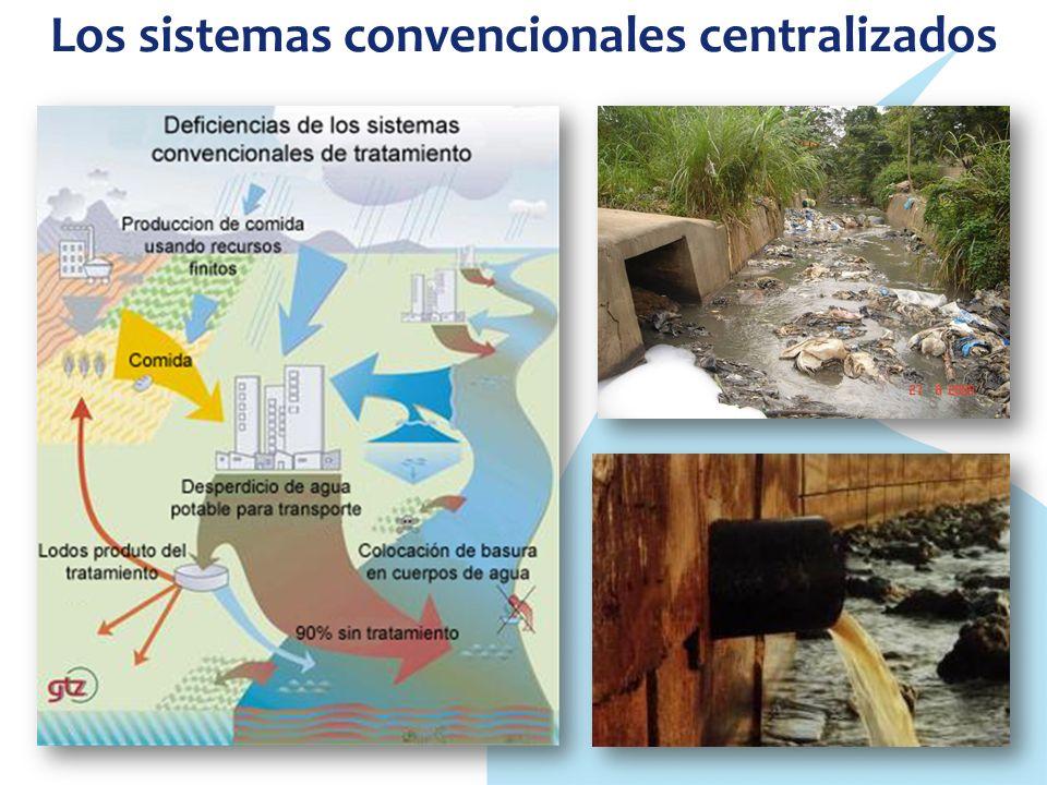 Los sistemas convencionales centralizados