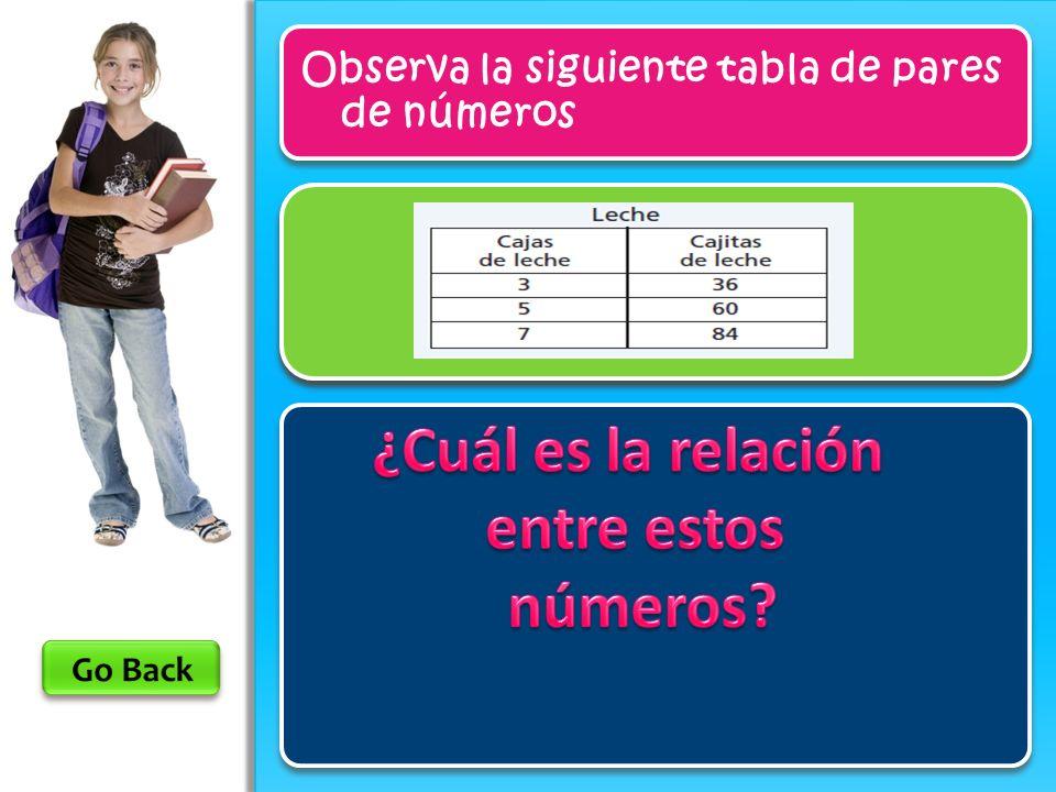 Observa la siguiente tabla de pares de números