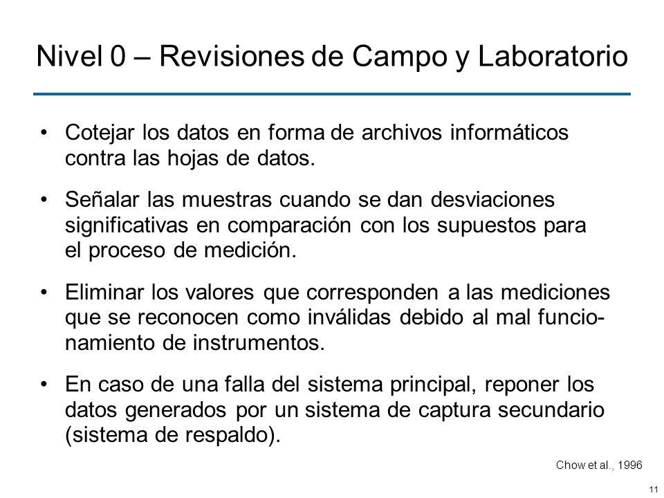 11 Nivel 0 – Revisiones de Campo y Laboratorio Cotejar los datos en forma de archivos informáticos contra las hojas de datos. Señalar las muestras cua